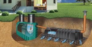 Энергонезависимая канализация для частного дома