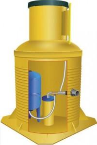 Энергозависимая система канализации для частного дома