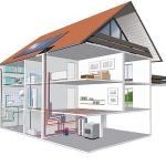 Отопление и водоснабжение в частных домах