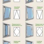 Виды и типы окон