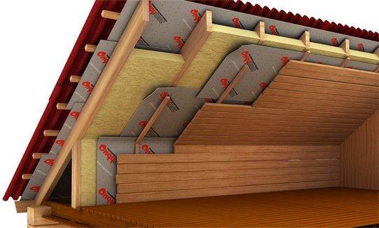 Утепление плоской крыши дома