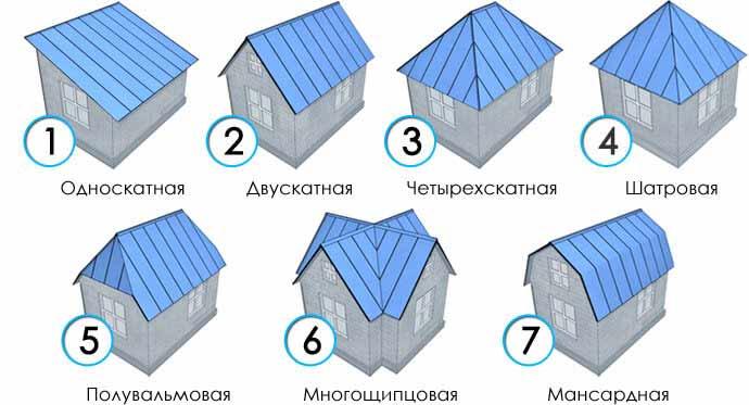 разновидностей крыш
